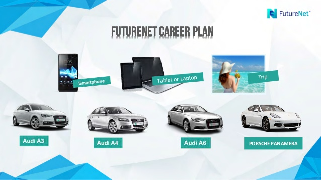 futurenet-career-plan-sinhala